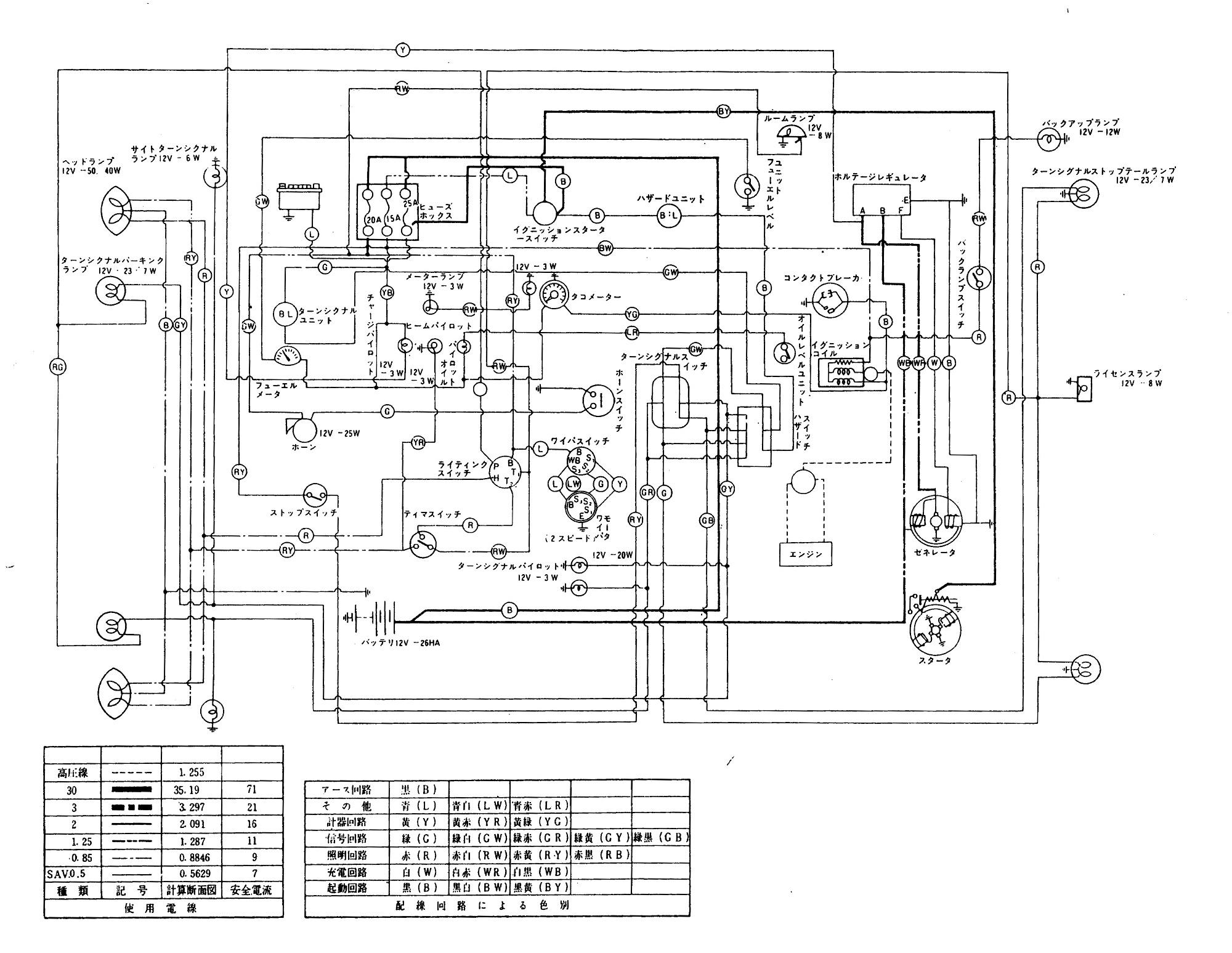 Subaru 360 Wiring Diagram Opinions About Brat Radio U914d U7dda U56f3 Forester 1985